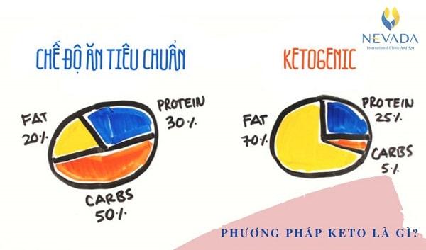 chế độ ăn keto của thầy vĩnh trọng, thực đơn keto thầy viễn trọng, chế độ ăn keto của thầy vĩnh trong, thực đơn keto viễn trong, thực đơn keto viễn trọng, phương pháp giảm cân keto của thầy viễn trọng, keto thầy viễn, keto viễn trọng, phương pháp ăn keto của thầy viễn trọng, bài 19 keto thầy viễn, keto bài 19 của thầy viễn trọng, phương pháp keto của thầy viễn trọng, keto thầy viễn trọng, thầy viễn keto, keto của thầy viễn trọng, ăn keto thây viễn trọng, giảm cân keto thầy viễn trọng, thực đơn keto của thầy viễn, ăn keto thầy viễn, nhóm keto thầy viễn, thực đơn keto thầy viễn, viễn keto, chế độ ăn keto của thầy viễn, keto viễn, pp keto của thầy viễn trọng, thầy viễn trọng keto, keto thầy viễn trọng bài 19, thực đơn keto thầy viễn trọng bài 19, ăn keto bài 19 thầy viễn, bài 19 keto của thầy viễn, keto doctor viễn, keto dr viễn, thực đơn keto của thầy viễn trọng, chế độ ăn keto thầy viễn, bài 19 keto của thầy viễn trọng, bác sĩ viễn keto là ai, keto dr viễn trọng, thực đơn keto dr viễn, dr viễn keto bài 19, ăn keto dr viễn, bài 19 keto dr viễn, dr viễn keto, keto bài 19, thực đơn keto bài 19, chế độ an keto bài 19, giảm cân keto bài 19, bài 19 keto thầy viễn, keto bài 19 của thầy viễn trọng, bài keto 19, dr viễn keto bài 19, chế độ ăn keto bài 19, thực đơn giảm cân keto bài 19, bài 19 thầy viễn trọng