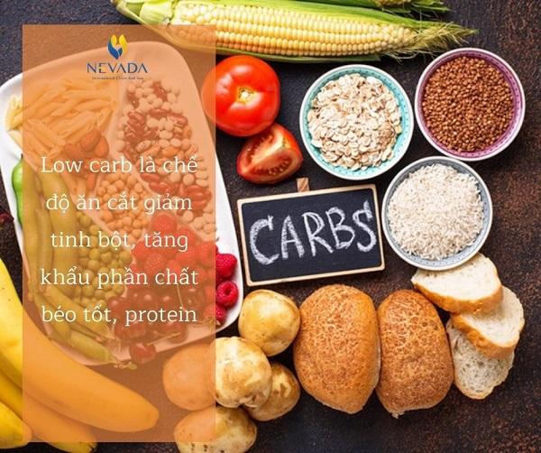 thực đơn low carb cho nam, chế độ ăn low carb cho nam, chế độ low carb cho nam, thực đơn giảm cân low carb cho nam