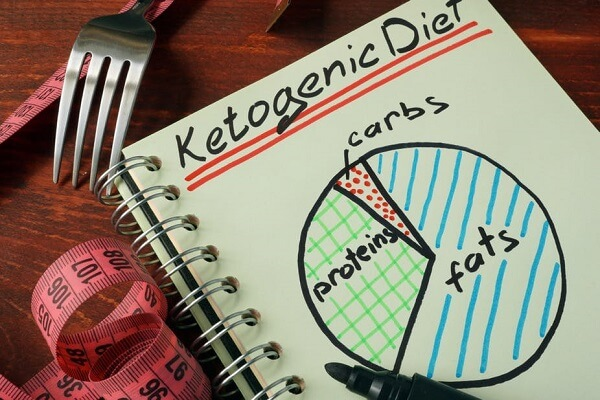 ăn keto bị đây bụng, ăn keto có hại gì không, ăn keto có hại không, ăn keto có hại não không, ăn keto có tốt không, ăn keto có tốt ko, ăn keto lâu dài có tốt không, ăn kiêng keto có tốt không, ăn kiểu keto có tốt không, ăn theo phương pháp keto có tốt không, dấu hiệu đã vào ketosis, giảm cân keto có hại không, giảm cân keto có tốt không, keto có thật sự tốt, keto có thực sự tốt, keto có tốt không, keto lợi hay hại, nên ăn keto trong bao lâu, review chế độ an keto, tác hại keto