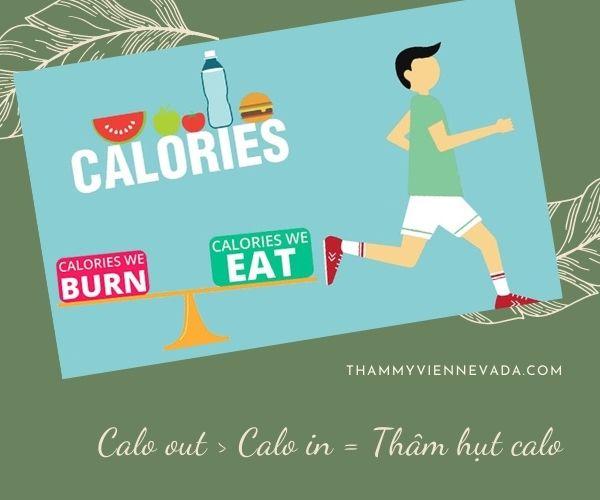 thâm hụt calories là gì, làm sao để thâm hụt calo, thâm hụt calo là gì, chế độ ăn thâm hụt calo, cách thâm hụt calo, cách ăn thâm hụt calo, làm sao để thâm hụt calo giảm cân, thâm hụt calo giảm cân
