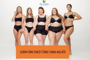 Mỗi tạng người lại có bí quyết giảm cân khác nhau | Kiểm tra ngay để biết mình thuộc tạng người nào