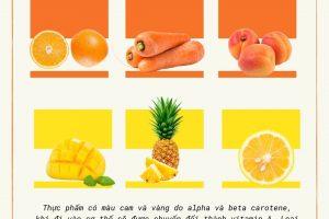 Tổ hợp những màu sắc nên xuất hiện trong thực đơn mỗi ngày của bạn
