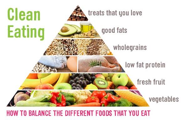 eat clean là gì, chế độ ăn eat clean là gì, eat clean là như thế nào, eat clean nghĩa là gì, eat clean là ăn gì, eat clean diet là gì, phương pháp eat clean là gì, eat clean giảm cân là gì, chế độ ăn eat clean giảm cân là gì