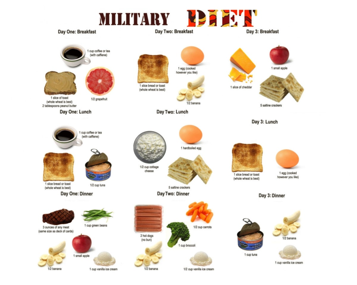 thực đơn giảm cân kiểu quân đội 3 ngày, thực đơn giảm cân của quân đội, giảm cân bằng thực đơn quân đội, thực đơn giảm cân quân đội 3 ngày, chế độ ăn giảm cân quân đội, thực đơn giảm cân kiểu quân đội, chế độ giảm cân quân đội, giảm cân quân đội, chế độ ăn kiêng quân đội, thực đơn ăn kiêng kiểu quân đội
